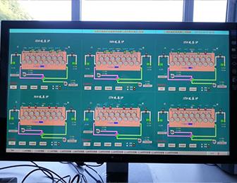 庆阳炉窑控制系统