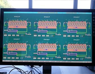 炉窑控制系统